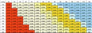 Matratzen Härtegrad Tabelle : matratzen h rtegrad 1 2 3 4 5 beste matratze f r ihren k rper angefertigt ~ Orissabook.com Haus und Dekorationen