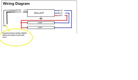 advance ballast wiring diagram my old ballast is an advance markiii r 2e75 s 3 tp it has 1