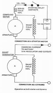 Does Starter Itself Behave Like Generators After Starting Aircraft Engine