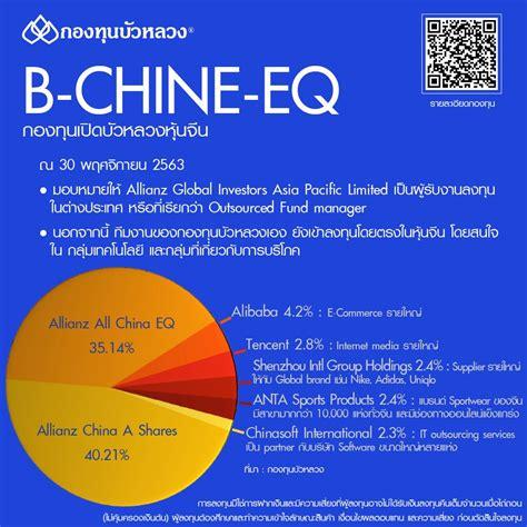Bualuang Fund - B-CHINE-EQ...   Facebook