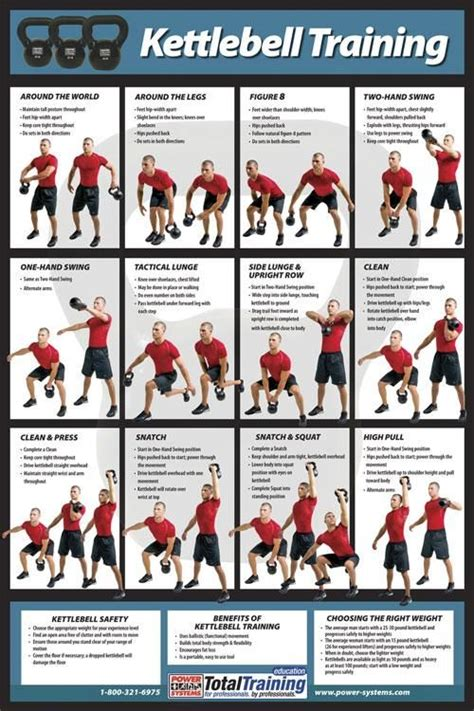 kettlebell workout workouts exercises training beginner cardio fitness routines health poster wsports resistance