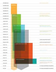 gantt designer beautiful timeline infographic and be cool on
