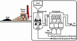 Schematic Diagram Of Production Fly Ash  6