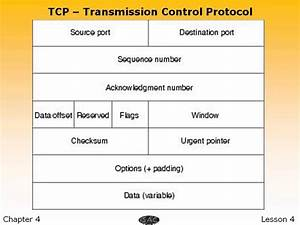 Networking Basics   Chapter 14 - Tcp Packet Structure