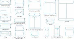 envelope size guide business and invitation envelopes With standard letter envelope size