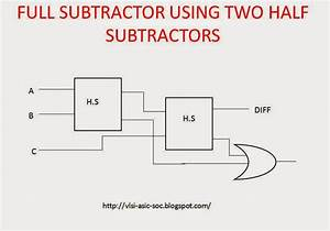 Half Subtractor And Full Subtractor Ppt  U2013 Economical Home