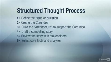 structured thought process