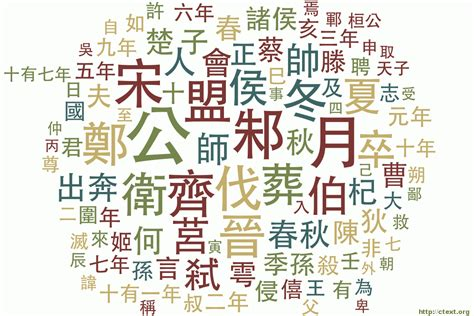 Longer Chinese texts for Beginners