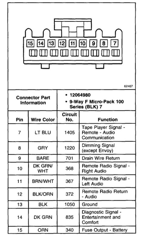Pontiac Car Radio Stereo Audio Wiring Diagram Autoradio