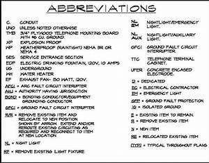 Architectural Abbreviations