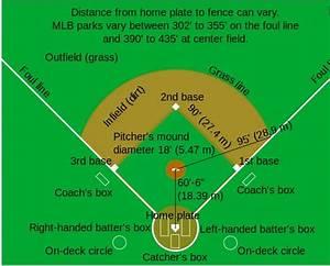 Baseball Field Dimensions  50-70  Diagram