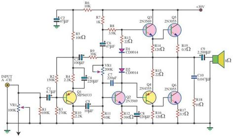 Watt Audio Amplifier Using Transistors Elprocus