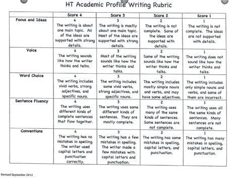 high school writing rubric google search creative