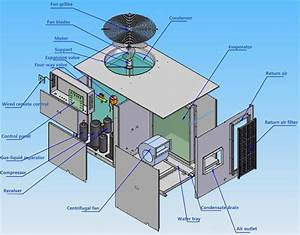 2016 Best Price    Fresh Ahu In Air Conditioning