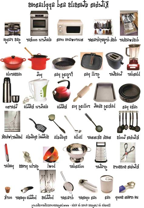 Kitchen Utensils List Helpformycredit From List Of Kitchen