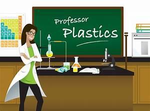 Plastics Chemistry: The Science of Plastics | Plastics ...  Plastic