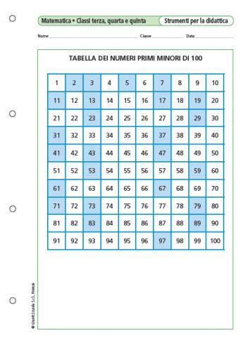 tavola dei divisori fino a 5000 tabella dei numeri primi minori di 100 la vita scolastica