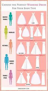3 answers what are different wedding gown shapes With wedding dress shapes