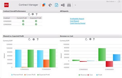 Infor LN ERP Software Profile - Compiled by ERP Focus