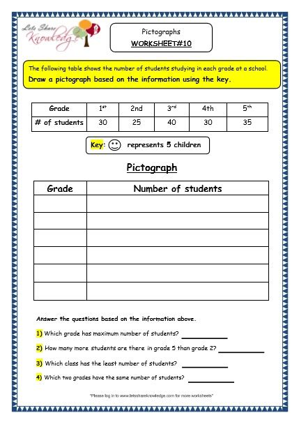 grade 3 maths worksheets pictorial representation of data