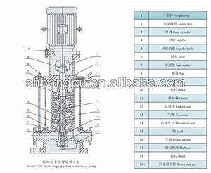 High Pressure Jockey Pump For Fire Fighting System