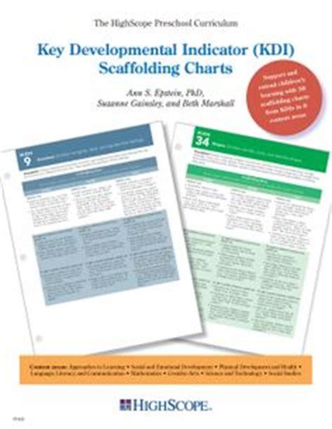 high scope plan do review ideas from prekinders 941 | d41b54220fd36e0071b1aee1717f1e7a high scope preschool curriculum