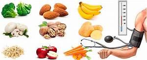 Dieta Para Un Paciente Hipertenso MuyEnSalud