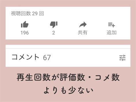 Youtube 再生 回数 カウント 仕組み