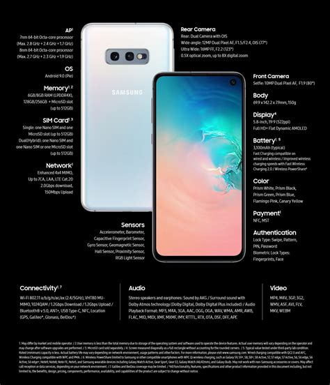 samsung galaxy se complete technical specifications