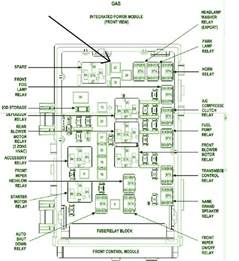 similiar dodge caravan fuse box diagram keywords moreover 2002 dodge caravan fuse box diagram furthermore 2000 dodge