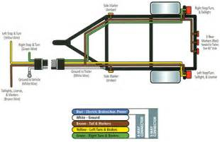 similiar trailer wiring keywords wire trailer wiring diagram likewise 7 way trailer plug wiring