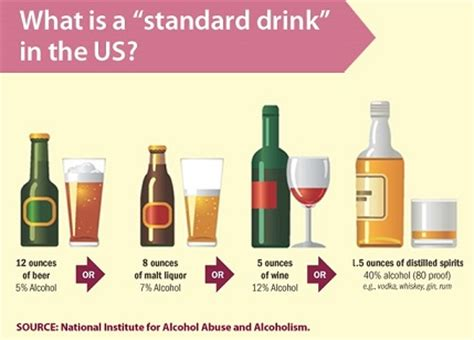 how many ounces in a of liquor cdc fact sheets moderate drinking alcohol