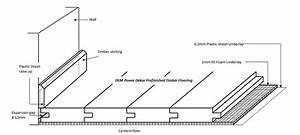 pe form underlay system dalamas With floor installation