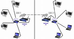 linksys official support setting up a wireless bridge With ptp wireless bridge kit application diagram