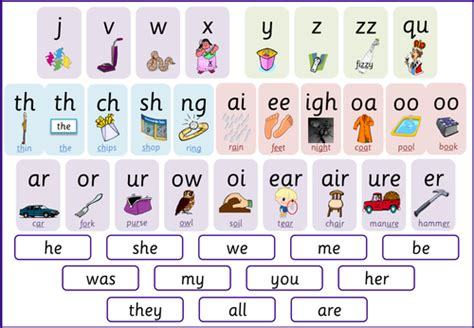 letters  sounds phase  word  mats  highwaystar