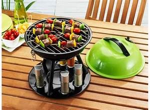 Mini Barbecue Electrique : comment bien choisir son barbecue parlons jardin le blog ~ Dallasstarsshop.com Idées de Décoration