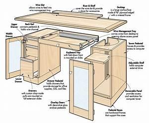 Computer Desk Woodsmith Plans