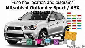 Fuse Box Location And Diagrams  Mitsubishi Asx    Outlander Sport  2011-2018