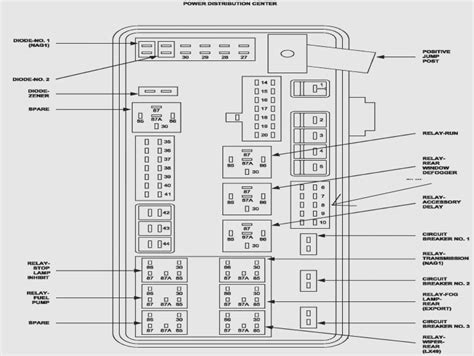 2012 Dodge Ram 1500 Fuse Box Diagram by How 10 Dodge Journey Fuse Box Can Increase Your