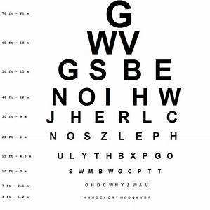 pinhole glasses do they work With vision letter chart