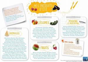 Calendrier Saison Fruits Et Légumes : calendrier de saison ~ Dode.kayakingforconservation.com Idées de Décoration