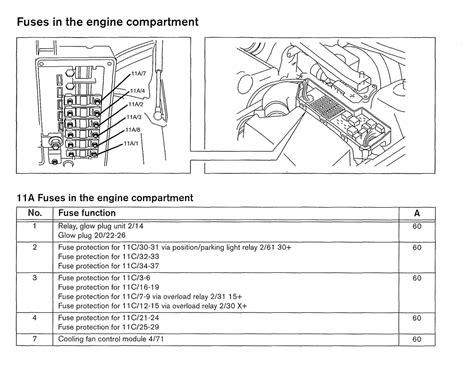 Volvo Wiring Diagrams Fuse Panel Carknowledge