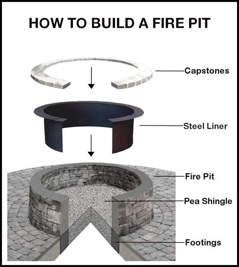 gas fireplace insert rocks how to build a wood burning pit the magic of