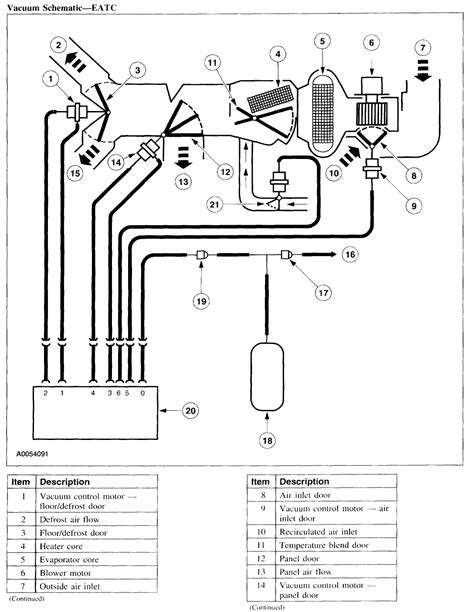Lincoln L Fuel Wiring Diagram by 1998 Lincoln Navigator Fuel Line Wiring Diagram Database