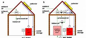 1  Schematic Sketch Of A Solar Equipped Residential Building With
