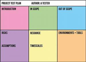 amazing application test plan template images example With example cloud strategy document