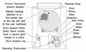 Maytag Performa Dryer Wiring Diagram