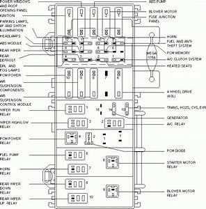 99 Ford Explorer Wiring Diagram