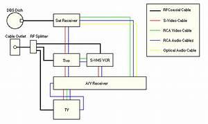 Mini Tivo Wiring Diagram