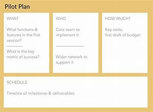 Pilot plan template for design reviews open law lab for Pilot project plan template